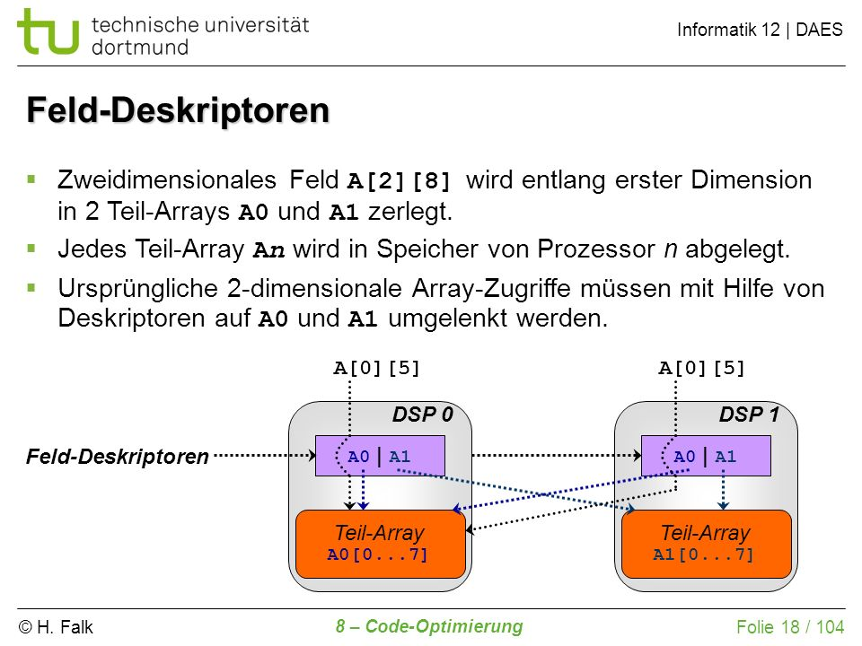 Feld-Deskriptoren Zweidimensionales Feld A[2][8] wird entlang erster Dimension in 2 Teil-Arrays A0 und A1 zerlegt.